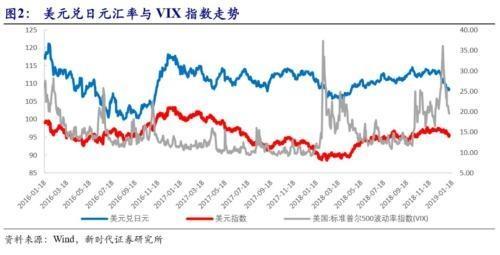 日元为什么是避险货币